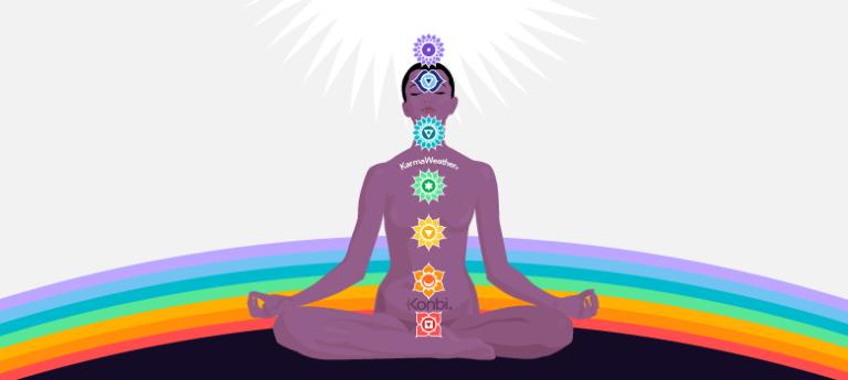 チャクラ 瞑想 チャクラ覚醒法クラス