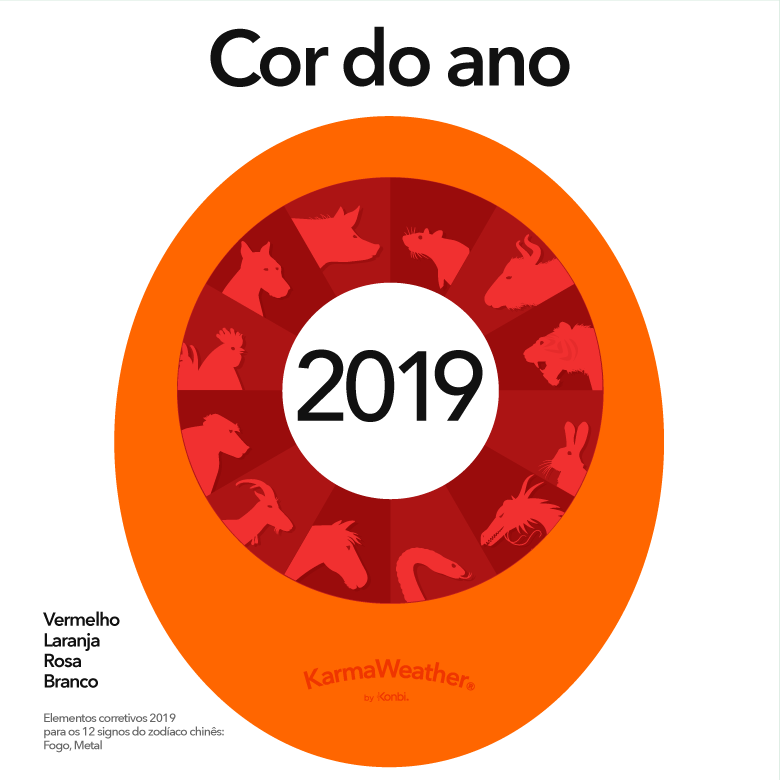 Cor do ano de 2019