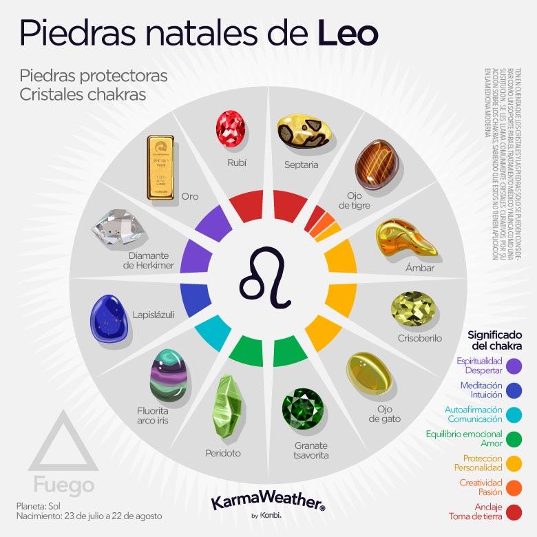 Horóscopo Leo Fecha Personalidad Amor