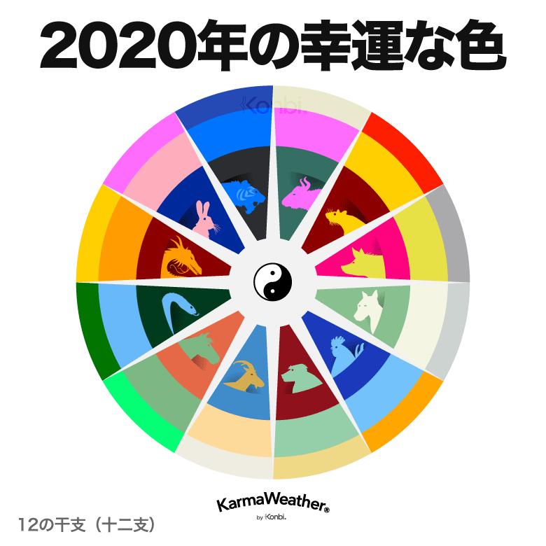 カラー 診断 2020 ラッキー