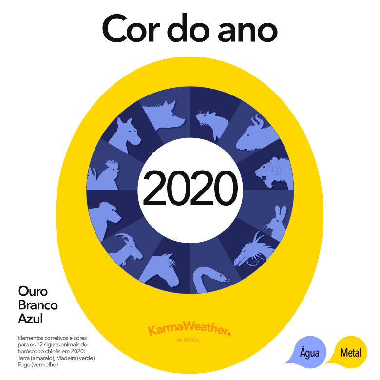 Cor do ano 2020