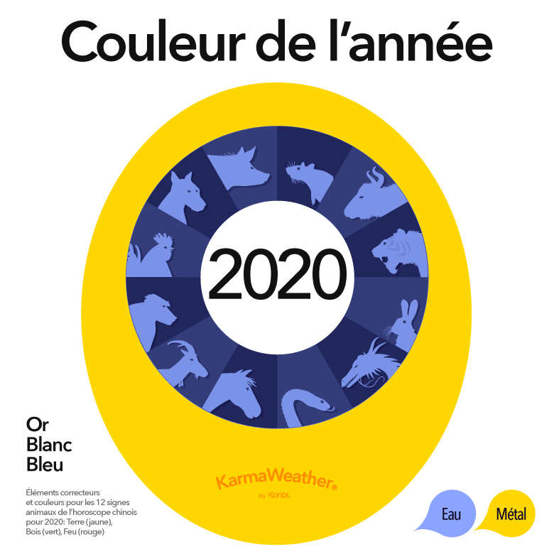 Feng shui couleurs porte bonheur 2020 ann e du rat - What is the lucky color of the year 2019 ...