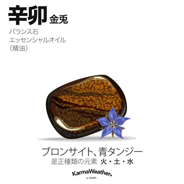 金兎(辛卯):バランス石、エッセンシャルオイル