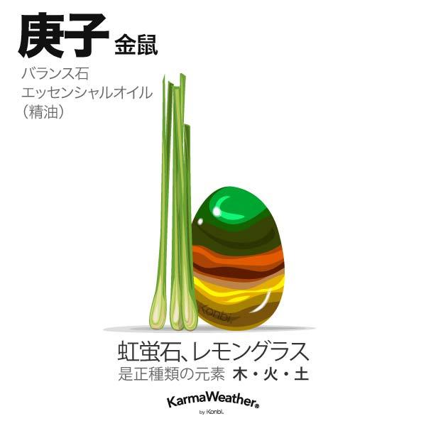 金鼠(庚子):バランス石、エッセンシャルオイル