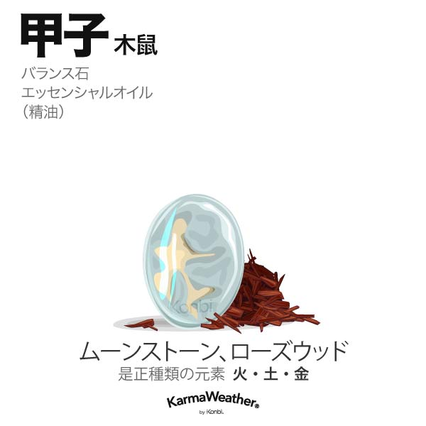 木鼠(甲子):バランス石、エッセンシャルオイル
