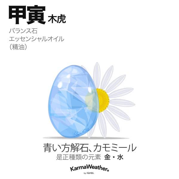 木虎(甲寅):バランス石、エッセンシャルオイル