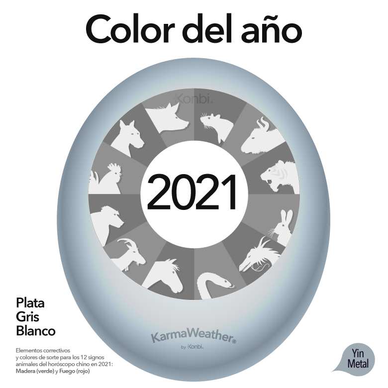 Color del año 2021