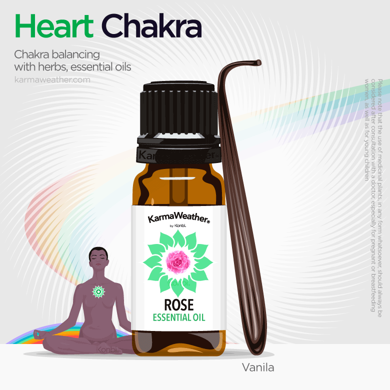 Heart chakra balancing with herbs and essential oil