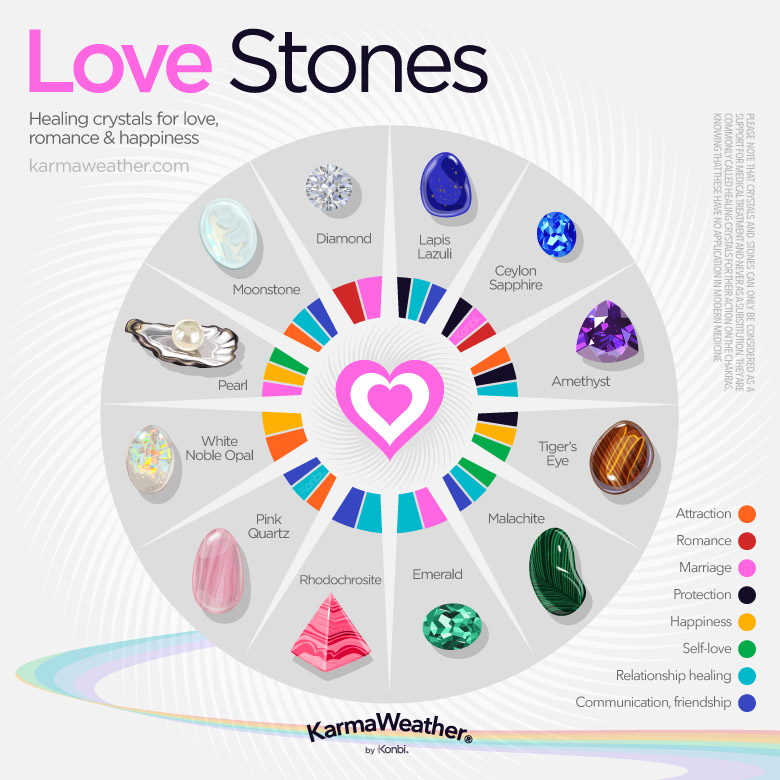 Love stones infographic: list of the 12 best love crystals and their meaning